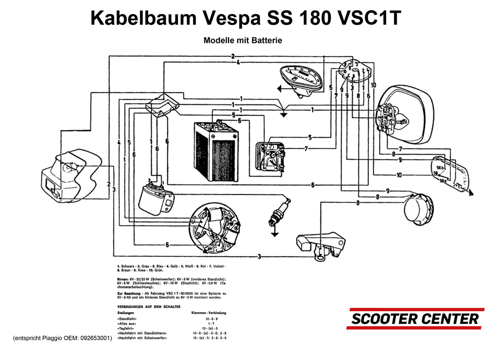 Wiring loom -VESPA- Vespa 180 SS (VSC1T, models with battery ...