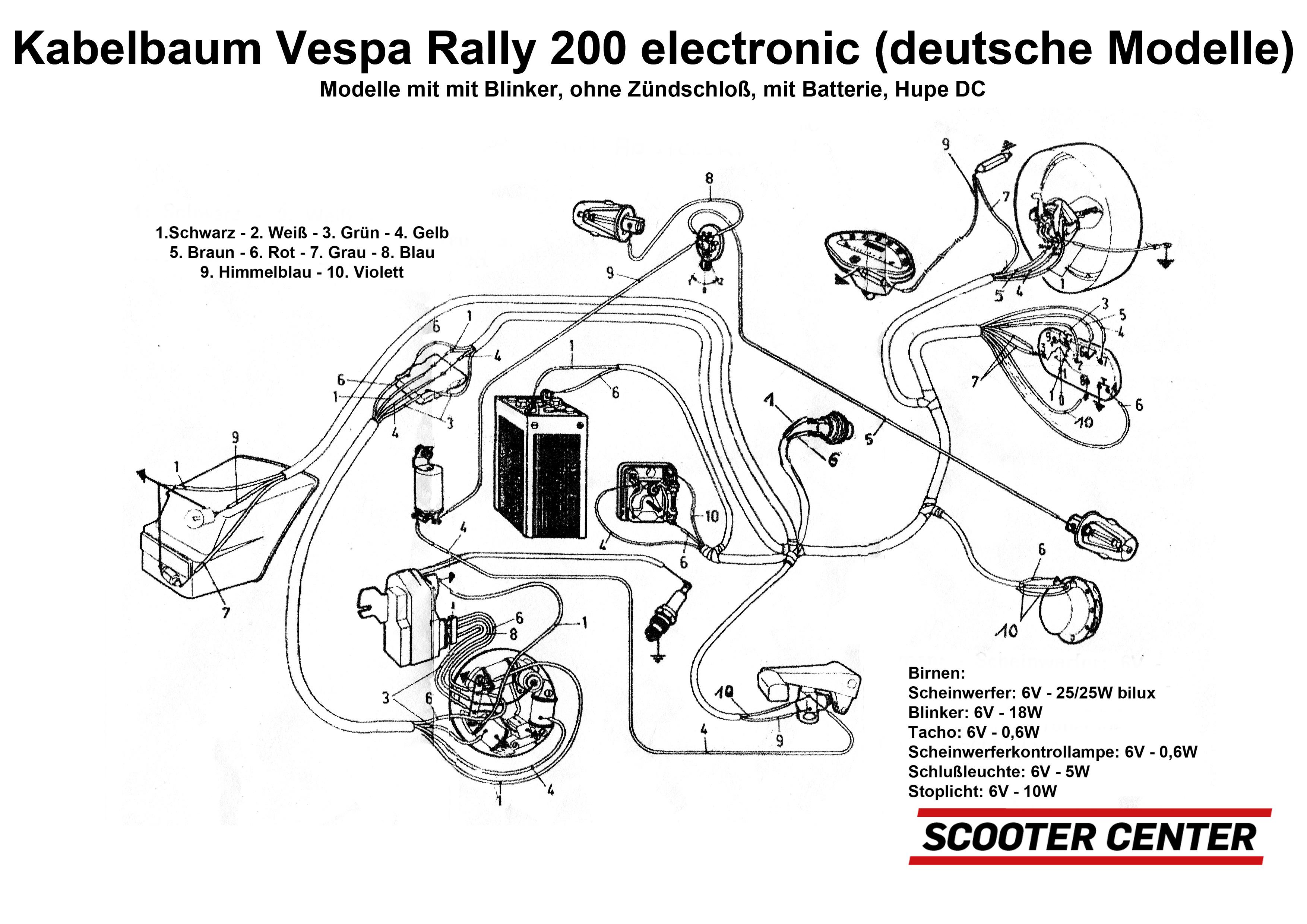 Wiring loom -BGM PRO- Vespa Rally200 Electronic (German ... on