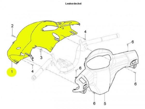 Lenkerverkleidung -PIAGGIO- New TPH (ab Bj. 2010) (LBMC501, LBMM701, ZAPM501)