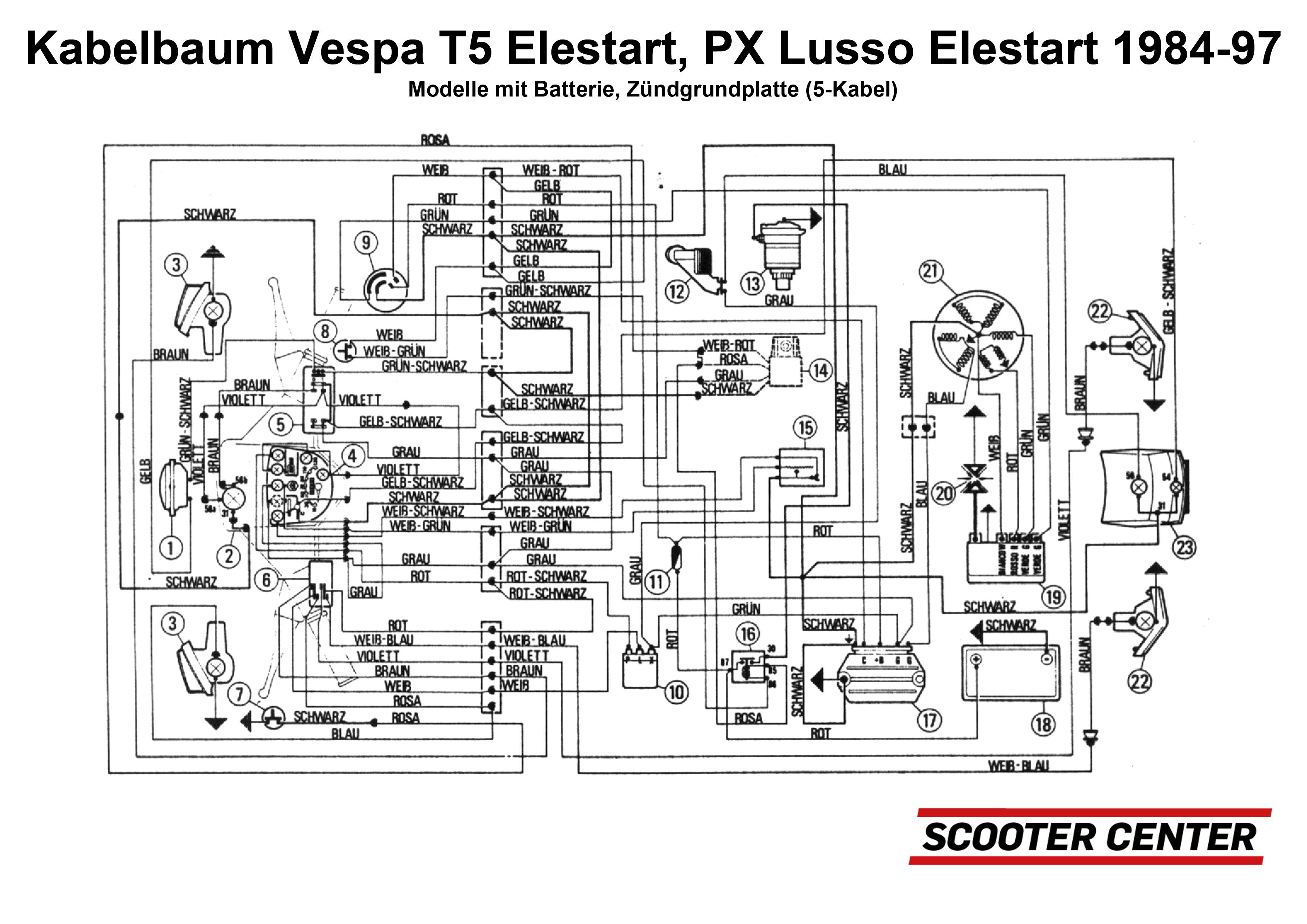 Kabelbaum GRABOR Vespa T5 125ccm Elestart  PX Lusso