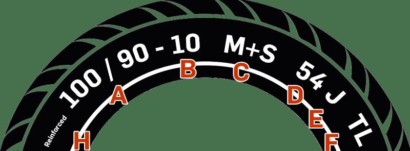 Reifenfinder