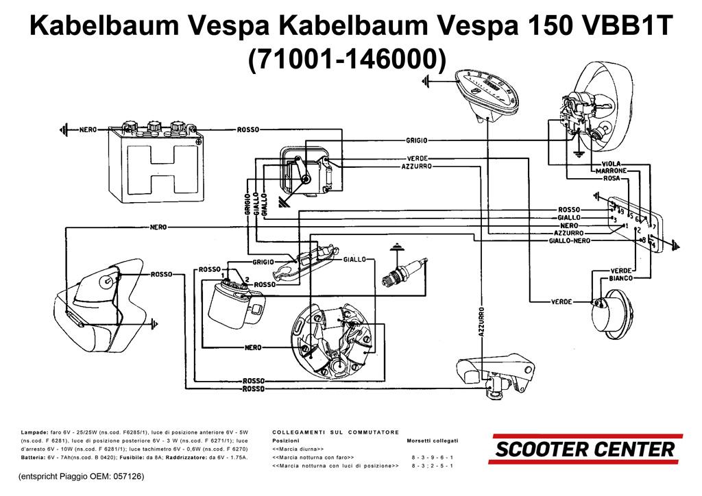 Wiring Loom Vespa 150 Vbb1t 71001146000 Electrical Rhscootercenter: Vespatronic Vespa Wiring Diagram At Gmaili.net