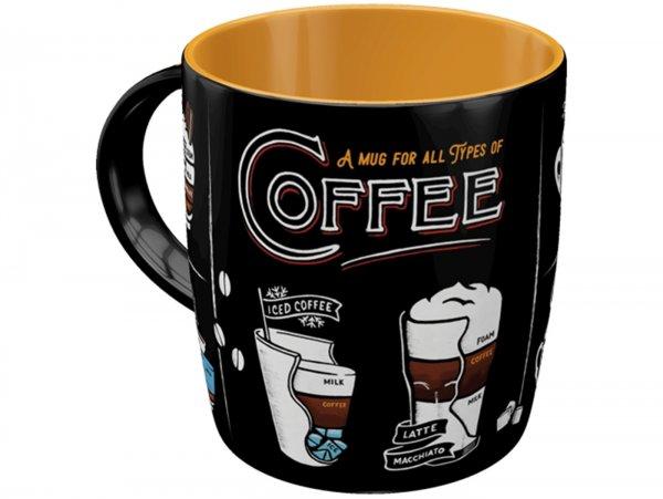 "Mug -Nostalgic Art- ""All Types of Coffee"", Ø=85mm x 90mm, 340ml"