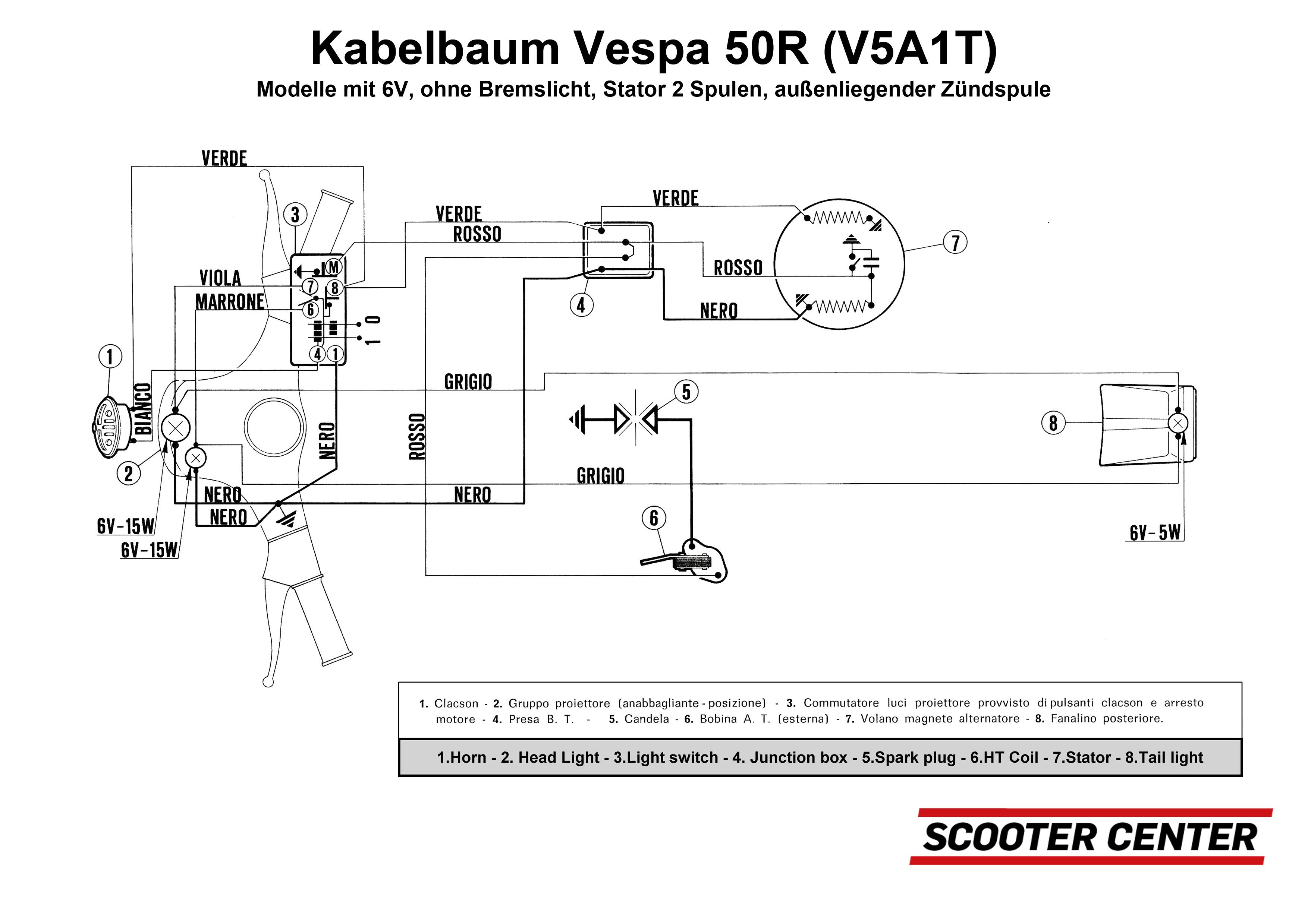 Complete wiring loom -BGM PRO- Vespa V50 (V5A1T) - Zündgrundplatte ...