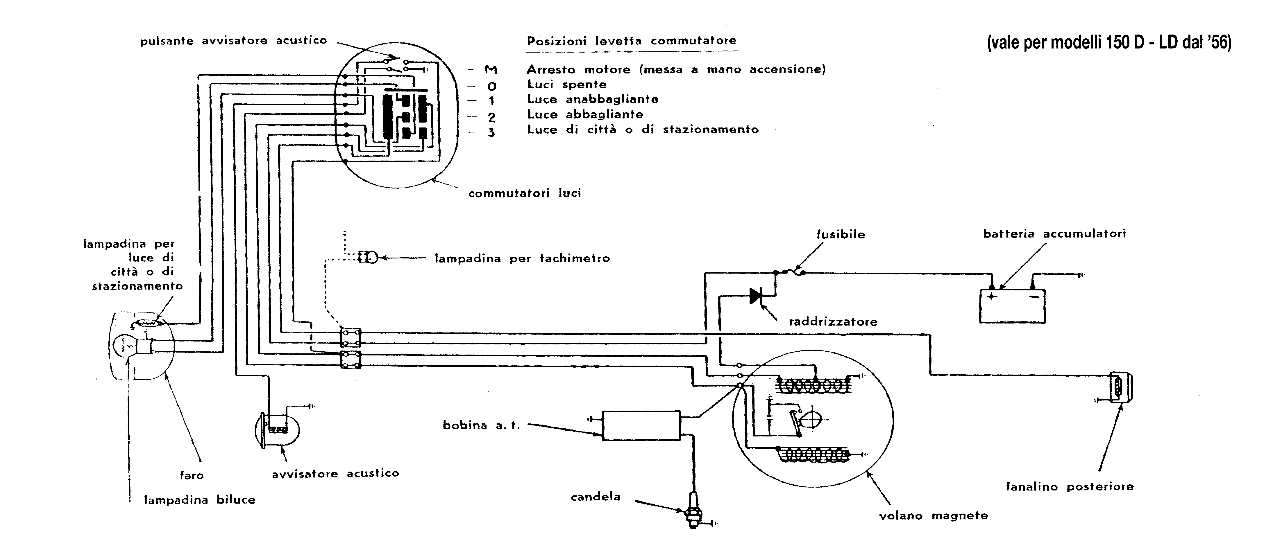 Diagram Lucas Wiringdiagram 1956 Motorcycel Full Version Hd Quality 1956 Motorcycel Lightdiagrams Carpakoi It