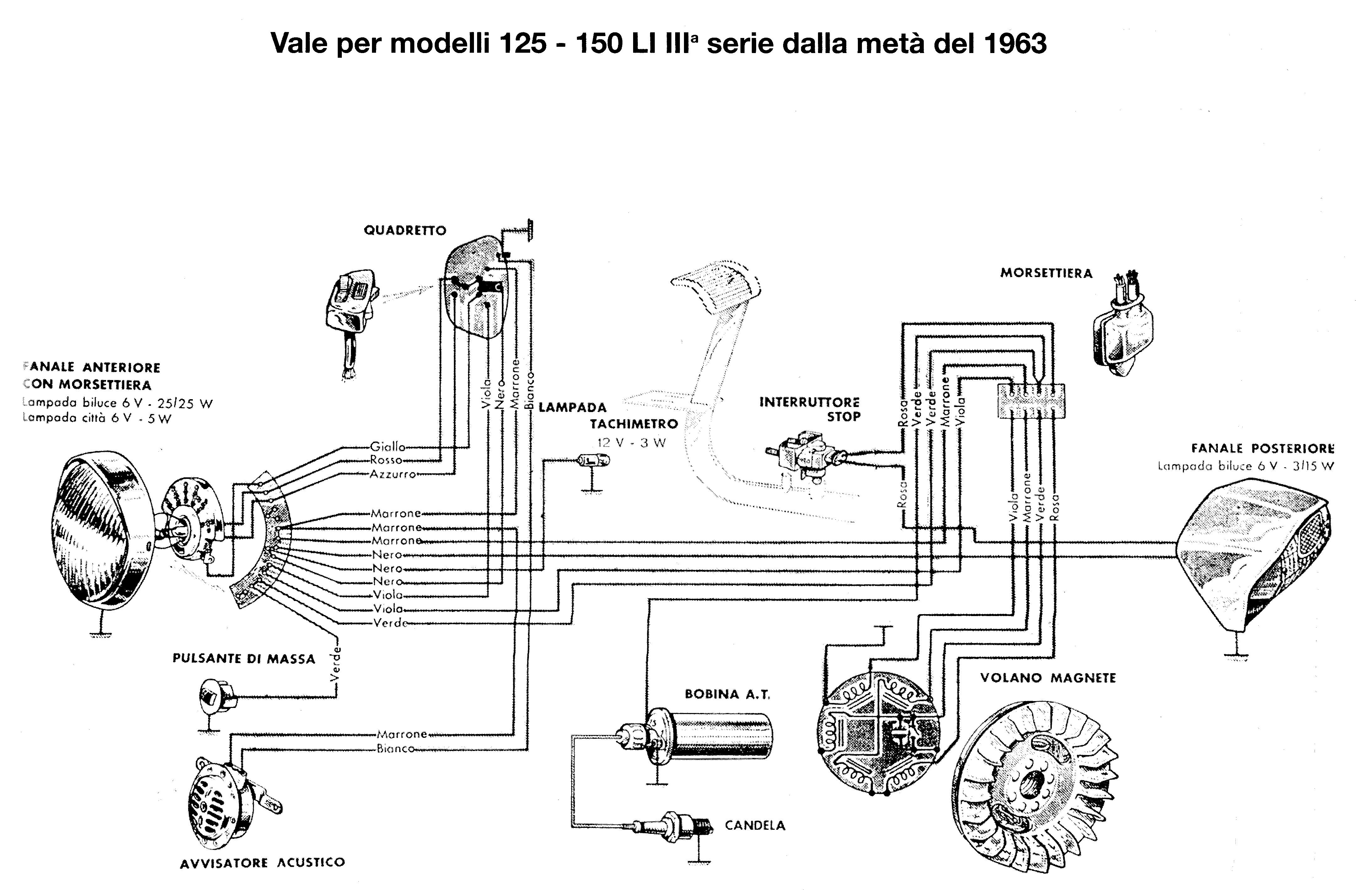 Innocenti Lambretta LI 125 (Serie 3) | Fahrzeuge | Scooter ... on