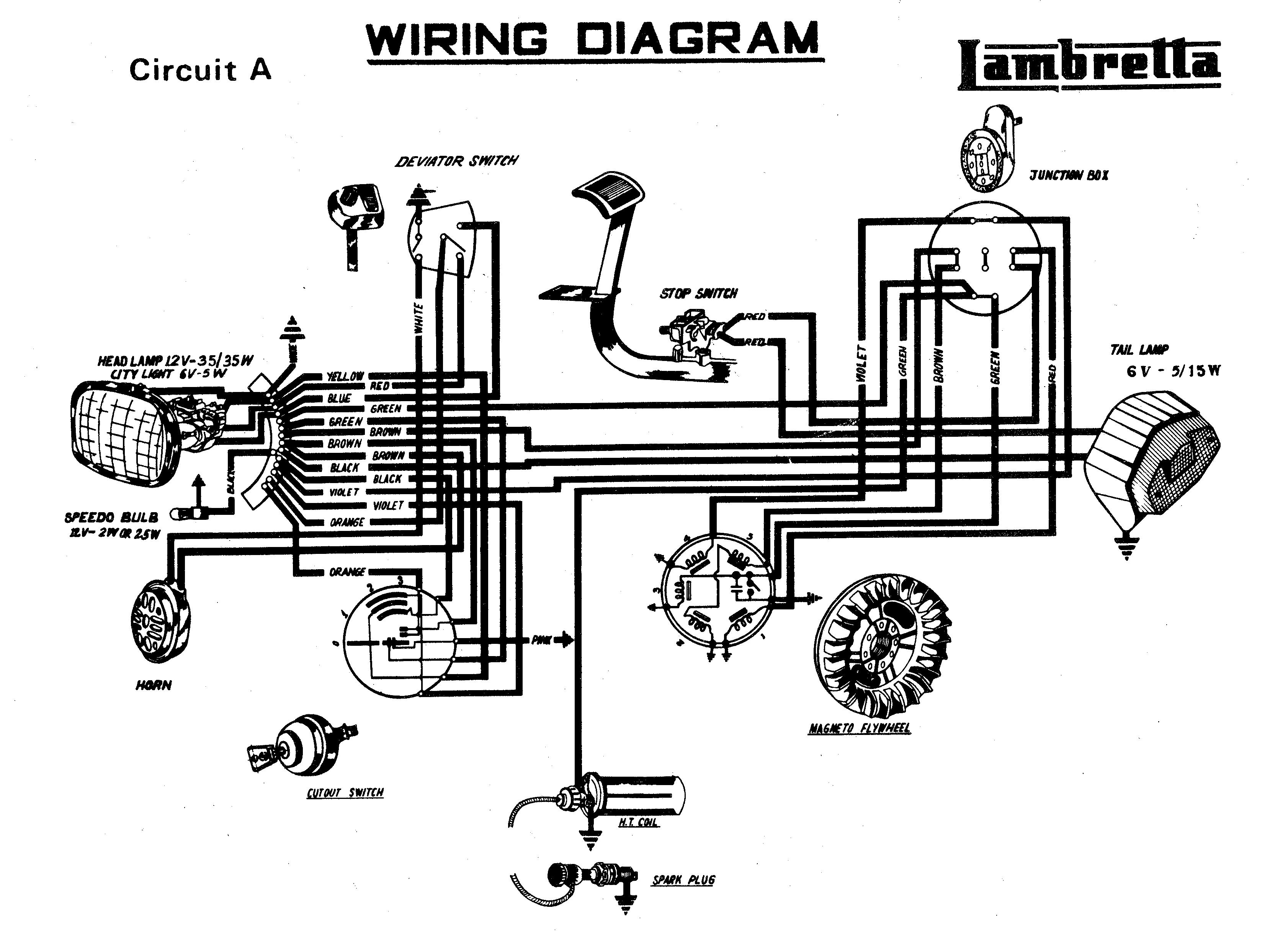 Sil Lambretta Gp 200